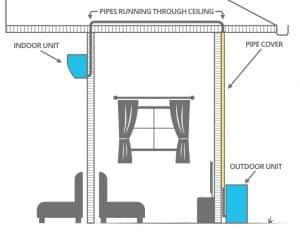 Up & over split air conditioner installation brisbane